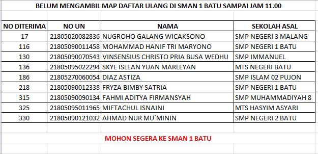 PESERTA YANG BELUM MENGAMBIL FORMULIR DAFTAR ULANG HINGGA JAM 11.00 WIB. MOHON SEGERA!!!