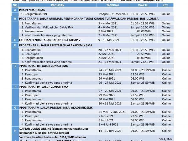 JADWAL PPDB SMAN 1 BATU TAHUN PELAJARAN 2021/2022